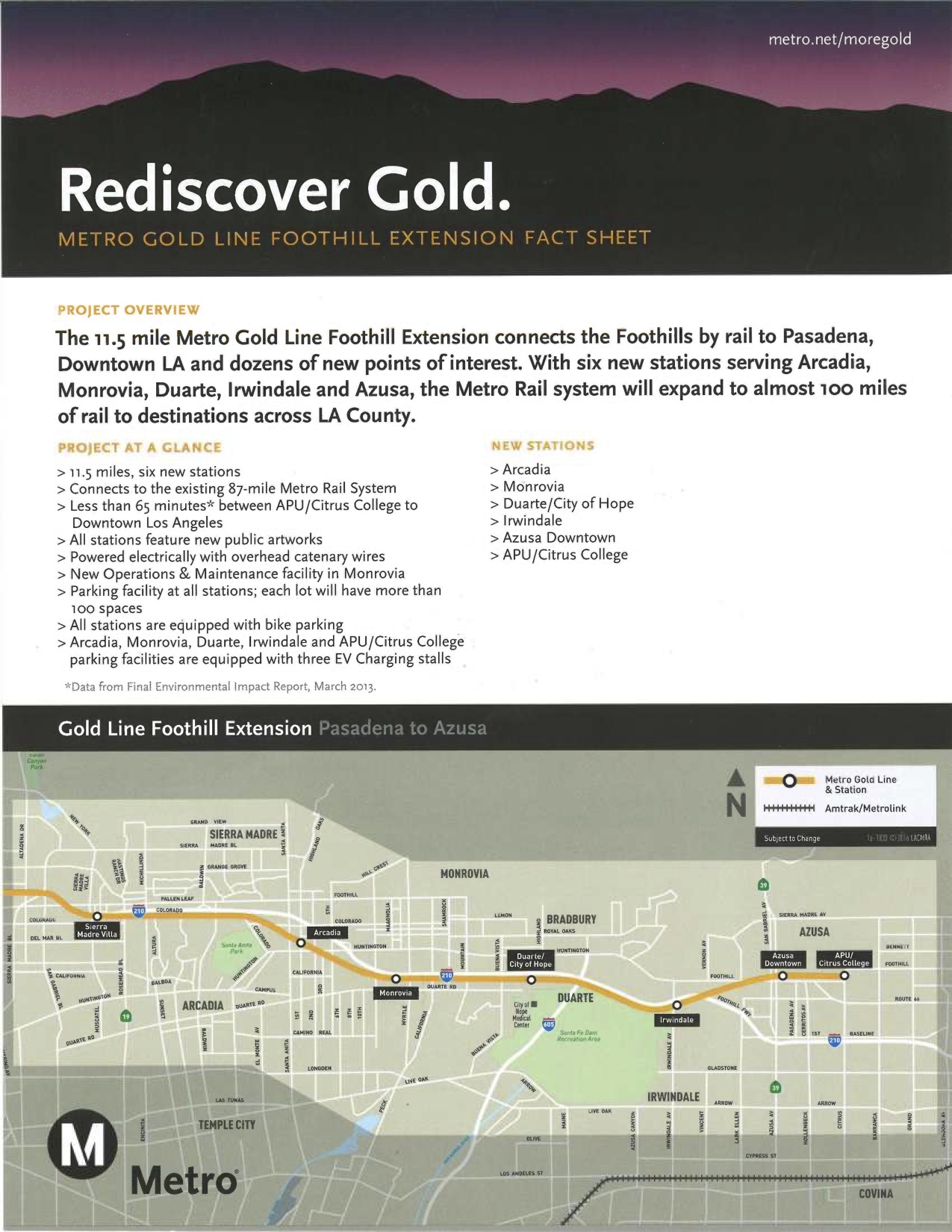 Rediscover Gold Fact Sheet